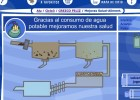 El agua potable | Recurso educativo 35755