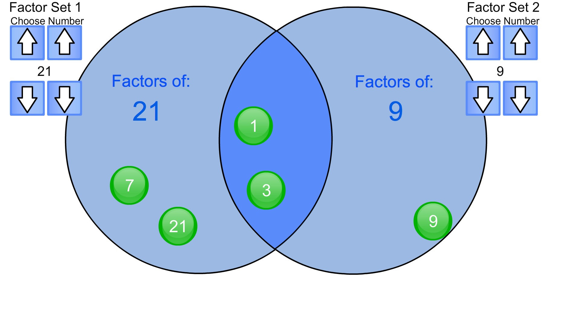 Venn factors | Recurso educativo 42108