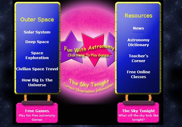 Kid's Astronomy | Recurso educativo 44406