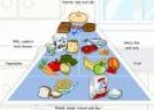 Food | Recurso educativo 1485