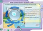 The water cycle | Recurso educativo 25793