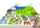 Energy town | Recurso educativo 29681