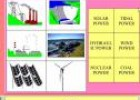 Kinds of energy and energy sources | Recurso educativo 5561