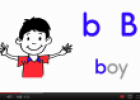 Phonics song | Recurso educativo 69965
