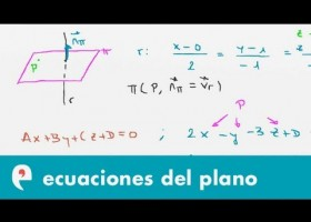 Ecuación normal del plano | Recurso educativo 109311