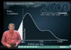 Globalization - Gapminder Video #4 | Recurso educativo 109404