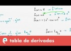 Tabla de derivadas | Recurso educativo 109516