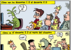 Docente 2.0 | Recurso educativo 677044