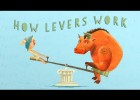 The mighty mathematics of the lever | Recurso educativo 750181