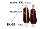 EQUIVALENTS | Recurso educativo 756089